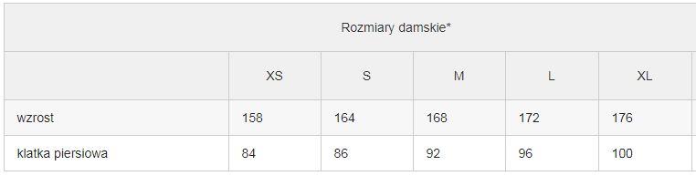 tabela rozmiarów tshirt – damskie